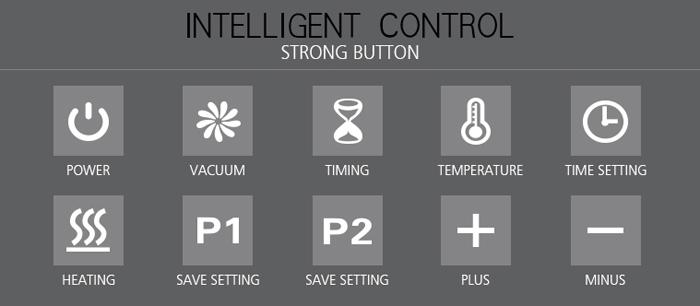 Функциональные кнопки пресса ST-2030